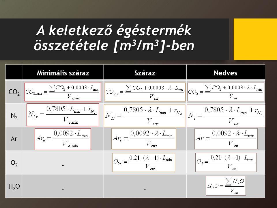 A keletkező égéstermék összetétele [m3/m3]-ben